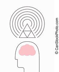 Vibración del pensamiento