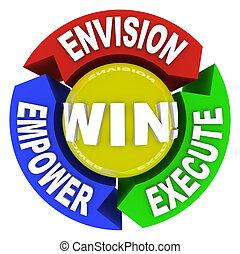 victoria, autorizar, -, ejecute, envision