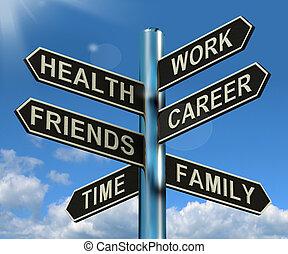 vida, estilo de vida, carrera, poste indicador, trabajo, salud, balance, amigos, exposiciones