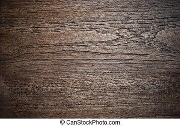 Viejas texturas de madera