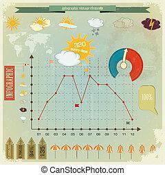 Vintage infographics set - iconos del tiempo