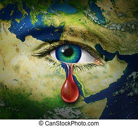Violencia en el Medio Oriente