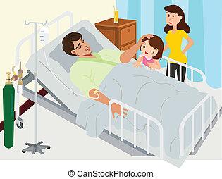 Visitando al paciente en el hospital