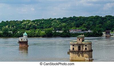 Vista desde el puente del río Mississippi