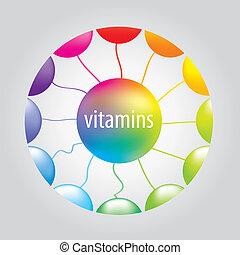 Vitaminas en el círculo