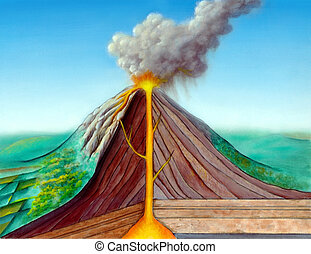 volcán, estructura