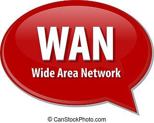 wan, definición, siglas, ilustración, burbuja del discurso