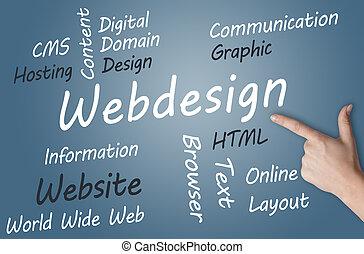 webdesign, concepto