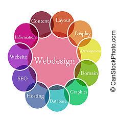 webdesign, ilustración