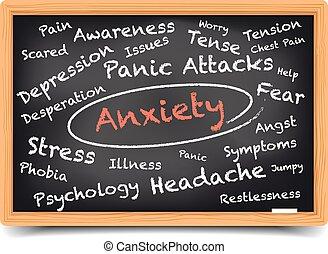 wordcloud, ansiedad