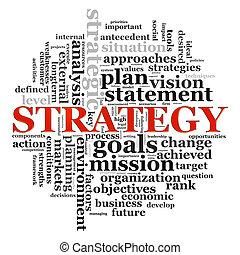 wordcloud, estrategia